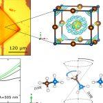 Los investigadores descifraron la estructura atómica de un material sintetizado con propiedades semiconductoras de alto desempeño.